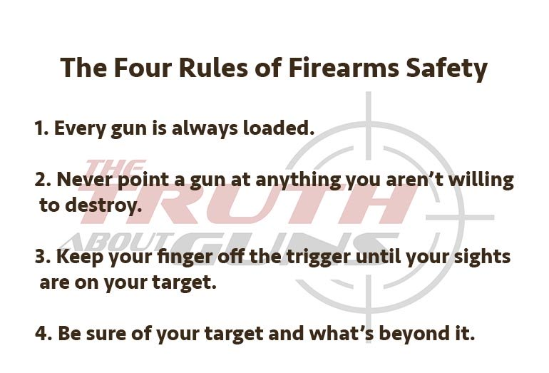 The Four Rules of Firearm Safety.